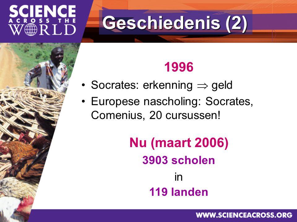 12 1996 Socrates: erkenning  geld Europese nascholing: Socrates, Comenius, 20 cursussen.