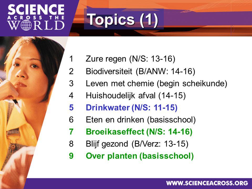 8 Topics (1) 1Zure regen (N/S: 13-16) 2Biodiversiteit (B/ANW: 14-16) 3Leven met chemie (begin scheikunde) 4Huishoudelijk afval (14-15) 5 Drinkwater (N/S: 11-15) 6 Eten en drinken (basisschool) 7 Broeikaseffect (N/S: 14-16) 8Blijf gezond (B/Verz: 13-15) 9Over planten (basisschool)
