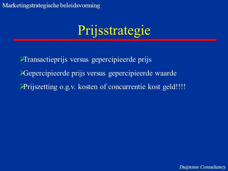 Prijsstrategie Marketingstrategische beleidsvorming Duijnstee Consultancy  Transactieprijs versus gepercipieerde prijs  Gepercipieerde prijs versus