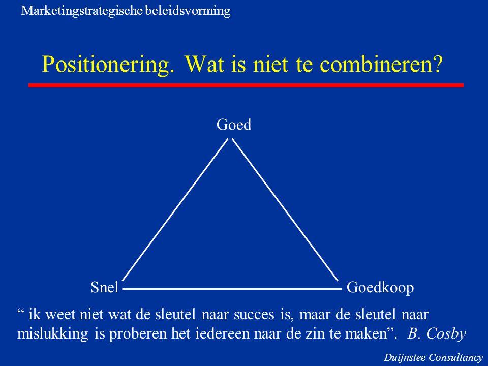 """Positionering. Wat is niet te combineren? Goed SnelGoedkoop Marketingstrategische beleidsvorming Duijnstee Consultancy """" ik weet niet wat de sleutel n"""