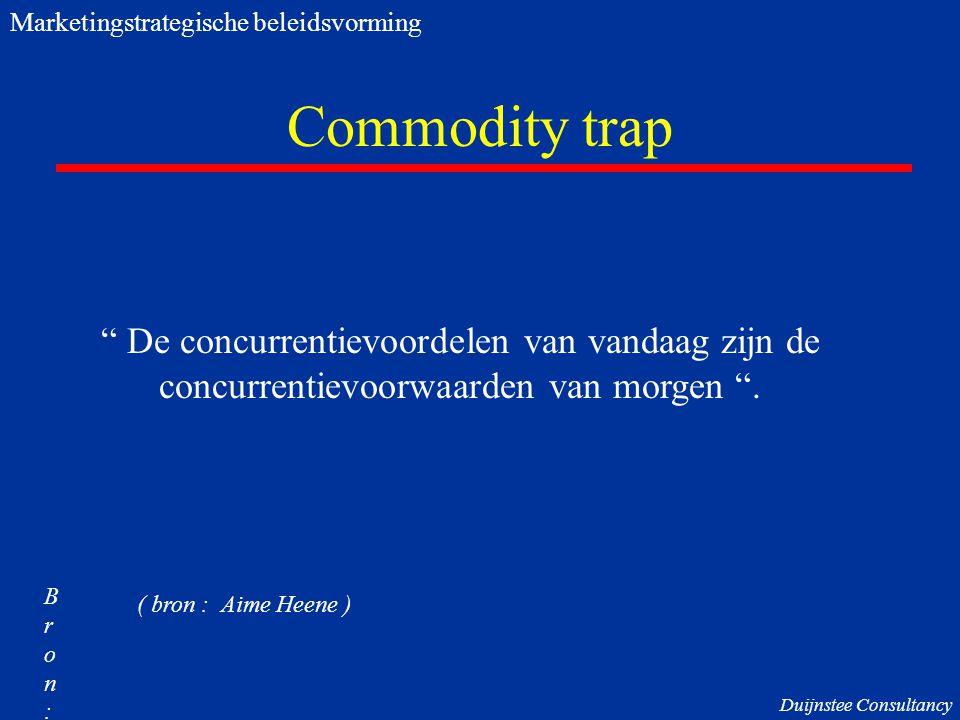 "Commodity trap "" De concurrentievoordelen van vandaag zijn de concurrentievoorwaarden van morgen "". Bron:AiBron:Ai ( bron : Aime Heene ) Marketingstra"