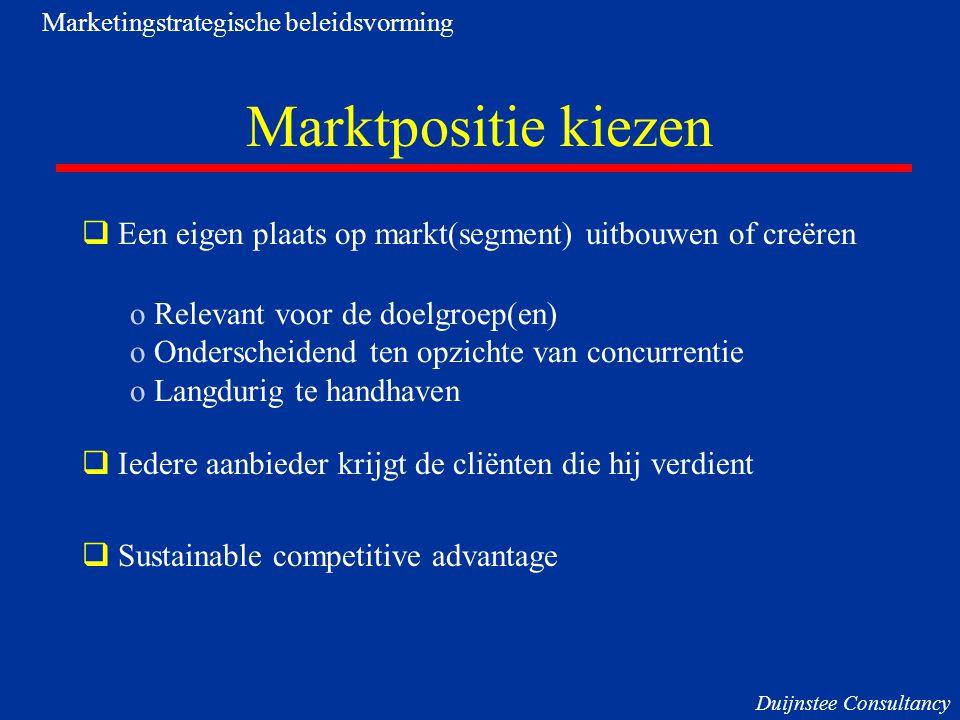 Bijenkorf Positioneren: enkele voorbeelden Telegraaf NRC Volkskrant HEMA V & D Marketingstrategische beleidsvorming Duijnstee Consultancy
