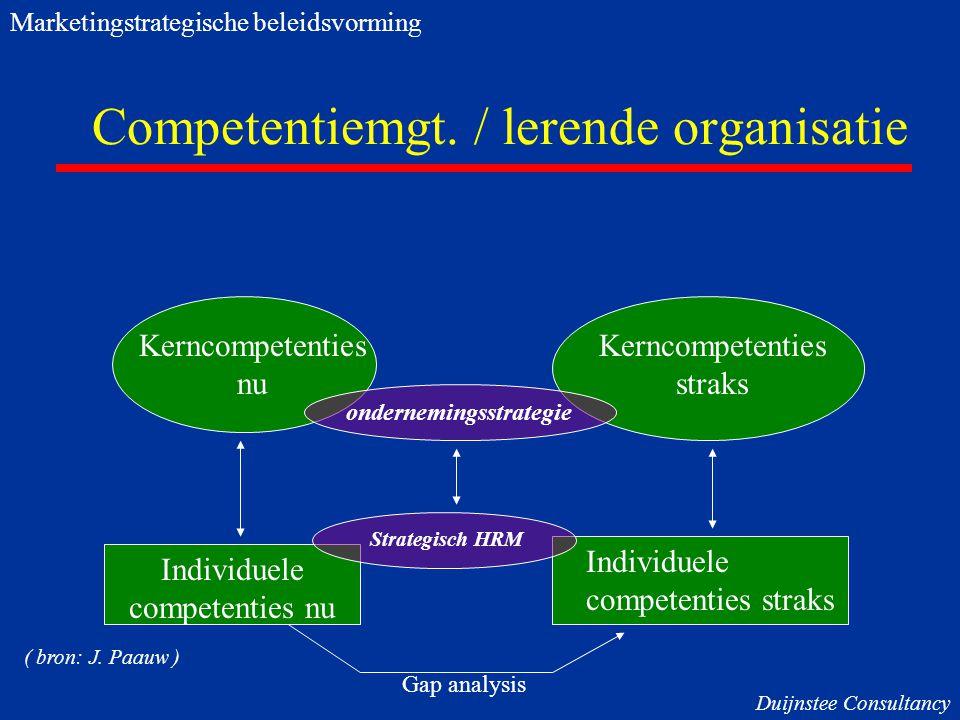 Competentiemgt. / lerende organisatie Gap analysis Kerncompetenties nu Kerncompetenties straks Individuele competenties nu Individuele competenties st