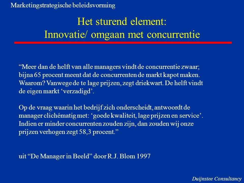 """Het sturend element: Innovatie/ omgaan met concurrentie """"Meer dan de helft van alle managers vindt de concurrentie zwaar; bijna 65 procent meent dat d"""
