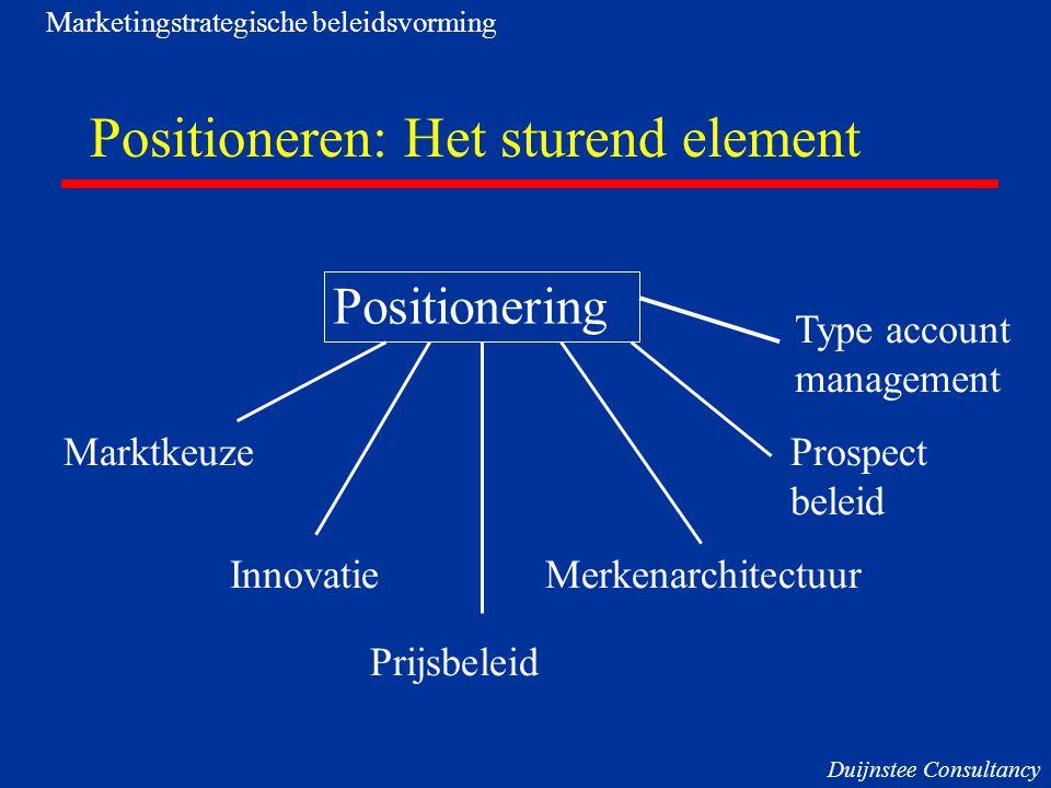 Positioneren: Het sturend element Positionering Marktkeuze InnovatieMerkenarchitectuur Prospect beleid Prijsbeleid Type account management Marketingst