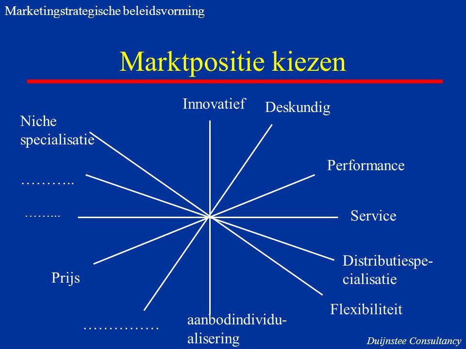 Positioneren: Het sturend element Positionering Marktkeuze InnovatieMerkenarchitectuur Prospect beleid Prijsbeleid Type account management Marketingstrategische beleidsvorming Duijnstee Consultancy