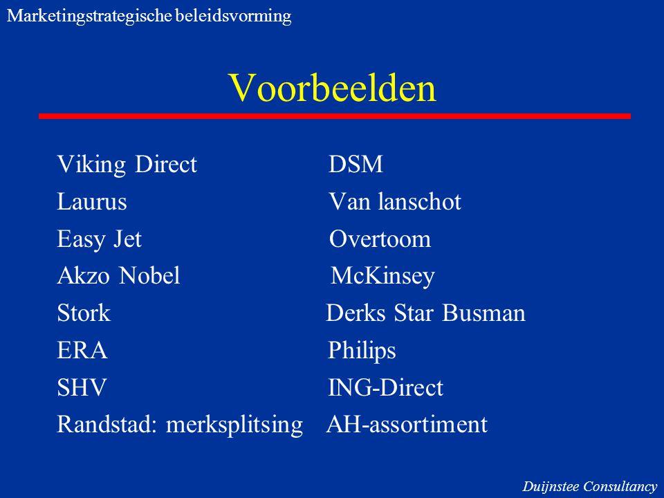 Voorbeelden Viking Direct DSM Laurus Van lanschot Easy Jet Overtoom Akzo Nobel McKinsey Stork Derks Star Busman ERA Philips SHV ING-Direct Randstad: m