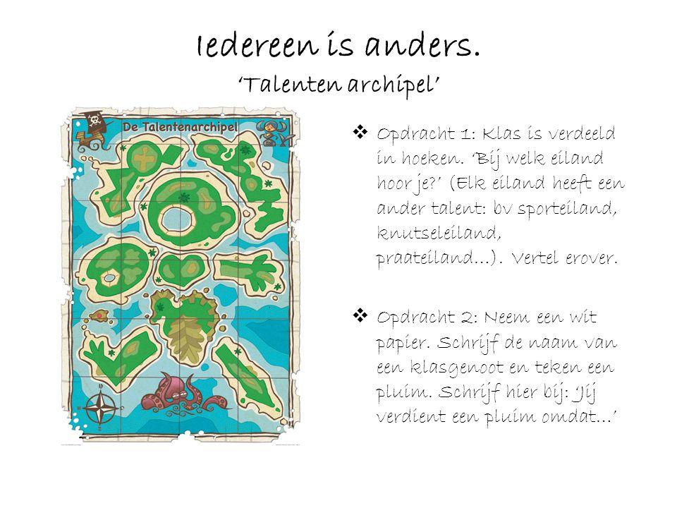 Iedereen is anders. 'Talenten archipel'  Opdracht 1: Klas is verdeeld in hoeken. 'Bij welk eiland hoor je?' (Elk eiland heeft een ander talent: bv sp