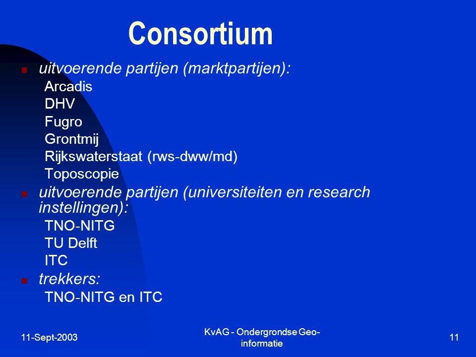 11-Sept-2003 KvAG - Ondergrondse Geo- informatie 11 Consortium uitvoerende partijen (marktpartijen): Arcadis DHV Fugro Grontmij Rijkswaterstaat (rws-d