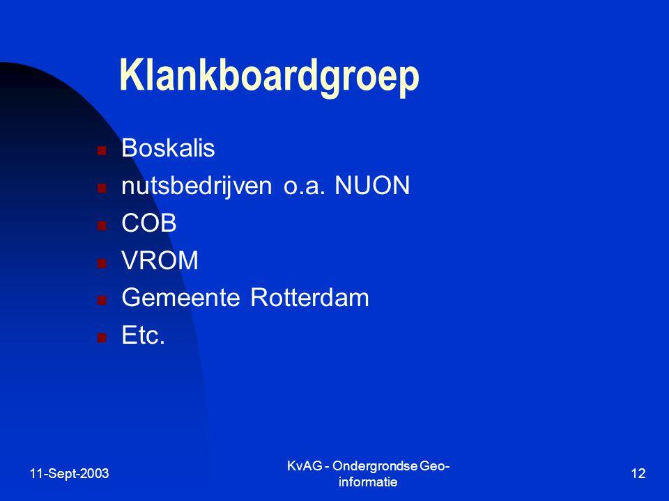11-Sept-2003 KvAG - Ondergrondse Geo- informatie 12 Klankboardgroep Boskalis nutsbedrijven o.a. NUON COB VROM Gemeente Rotterdam Etc.