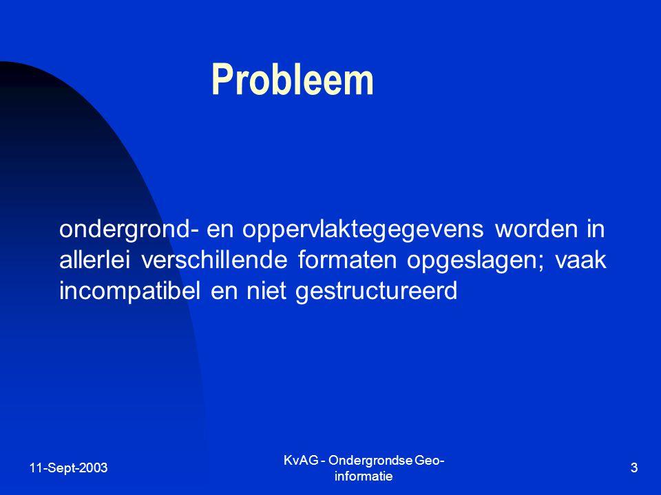 11-Sept-2003 KvAG - Ondergrondse Geo- informatie 3 Probleem ondergrond- en oppervlaktegegevens worden in allerlei verschillende formaten opgeslagen; vaak incompatibel en niet gestructureerd