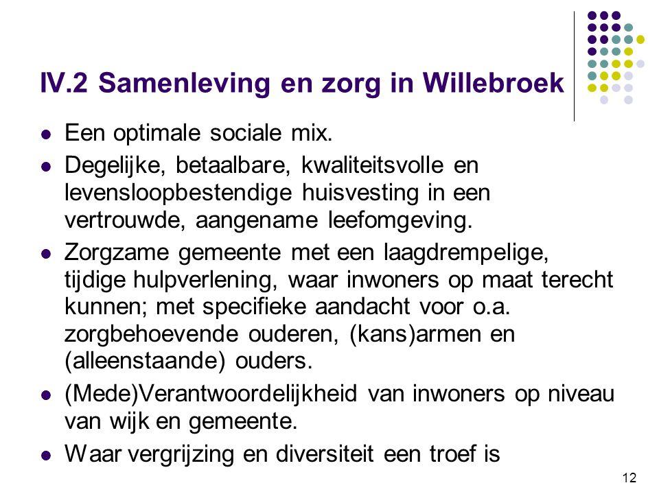 12 IV.2 Samenleving en zorg in Willebroek Een optimale sociale mix. Degelijke, betaalbare, kwaliteitsvolle en levensloopbestendige huisvesting in een