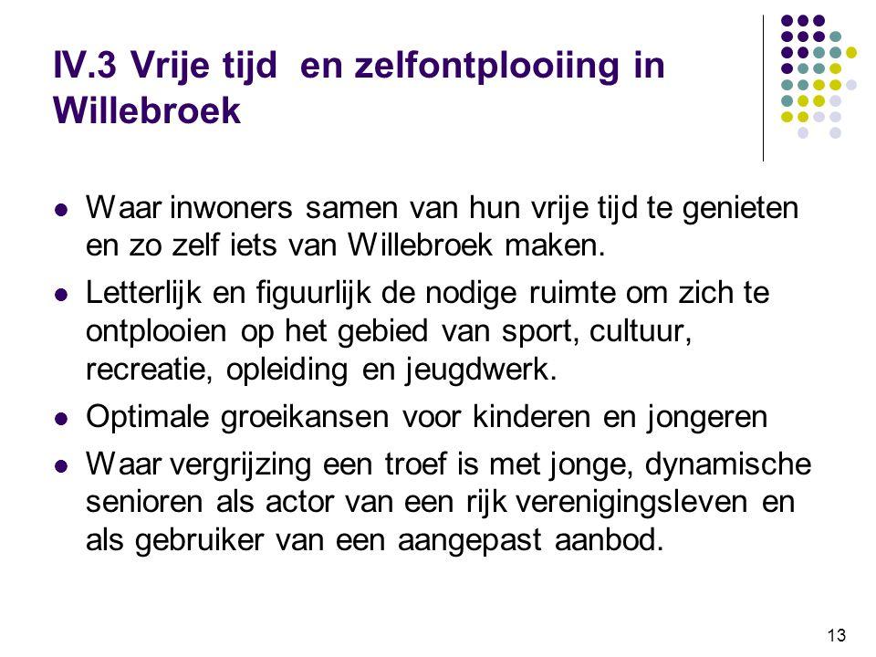 13 IV.3 Vrije tijd en zelfontplooiing in Willebroek Waar inwoners samen van hun vrije tijd te genieten en zo zelf iets van Willebroek maken. Letterlij