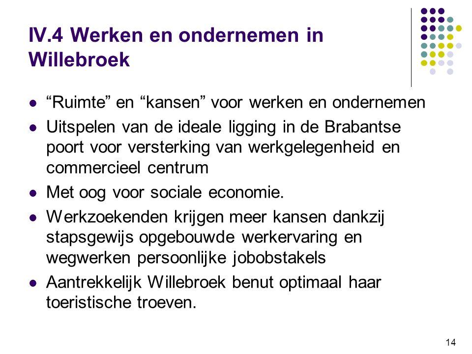 """14 IV.4 Werken en ondernemen in Willebroek """"Ruimte"""" en """"kansen"""" voor werken en ondernemen Uitspelen van de ideale ligging in de Brabantse poort voor v"""