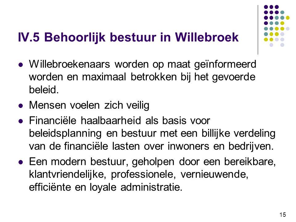 15 IV.5 Behoorlijk bestuur in Willebroek Willebroekenaars worden op maat geïnformeerd worden en maximaal betrokken bij het gevoerde beleid. Mensen voe