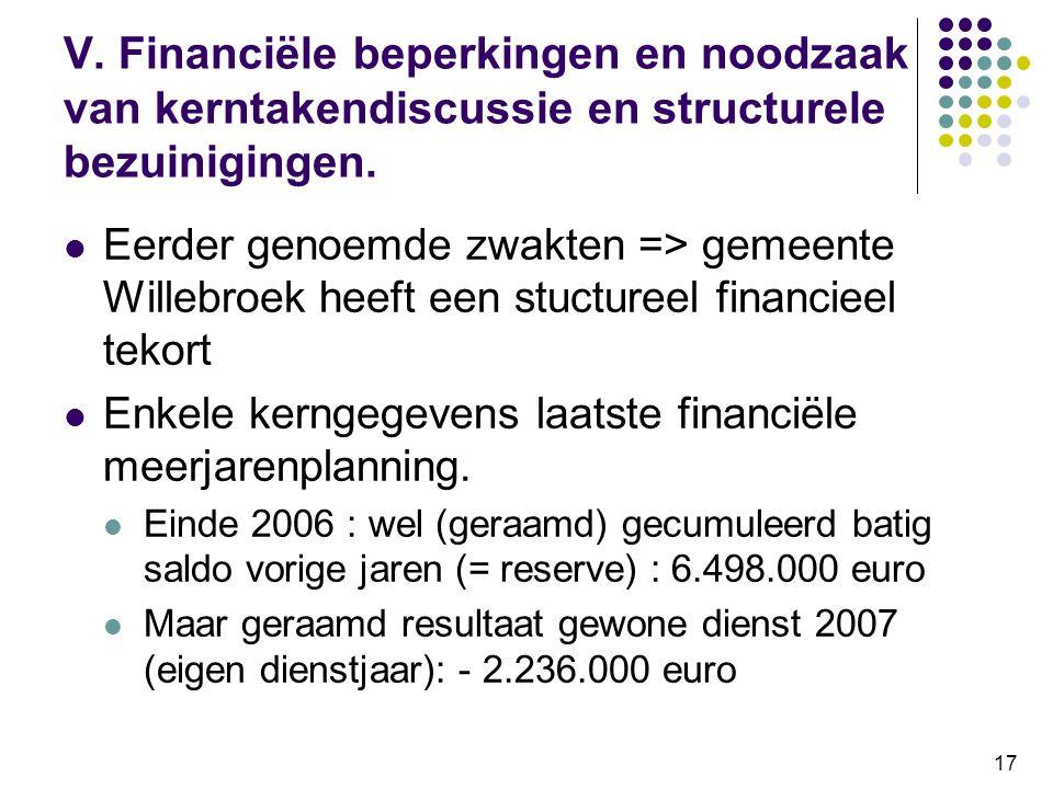 17 V. Financiële beperkingen en noodzaak van kerntakendiscussie en structurele bezuinigingen. Eerder genoemde zwakten => gemeente Willebroek heeft een