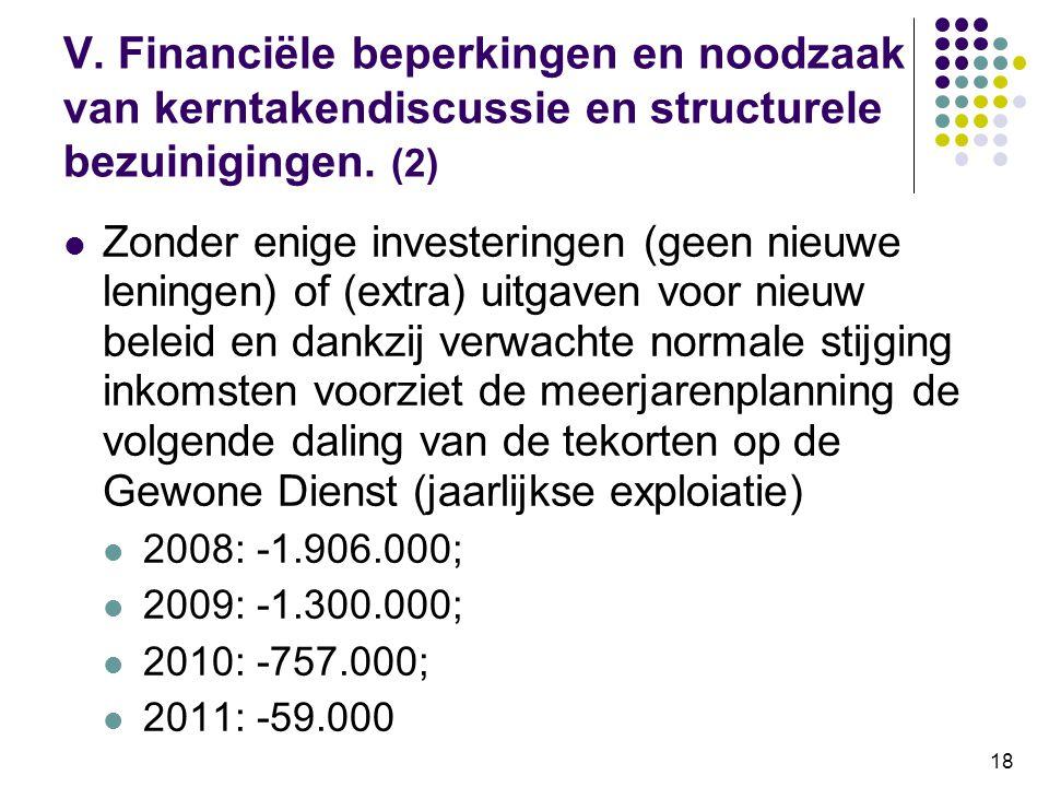 18 V. Financiële beperkingen en noodzaak van kerntakendiscussie en structurele bezuinigingen. (2) Zonder enige investeringen (geen nieuwe leningen) of