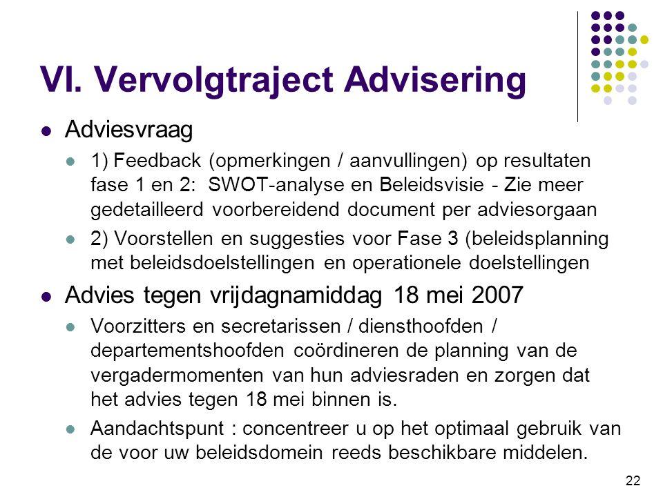 22 VI. Vervolgtraject Advisering Adviesvraag 1) Feedback (opmerkingen / aanvullingen) op resultaten fase 1 en 2: SWOT-analyse en Beleidsvisie - Zie me