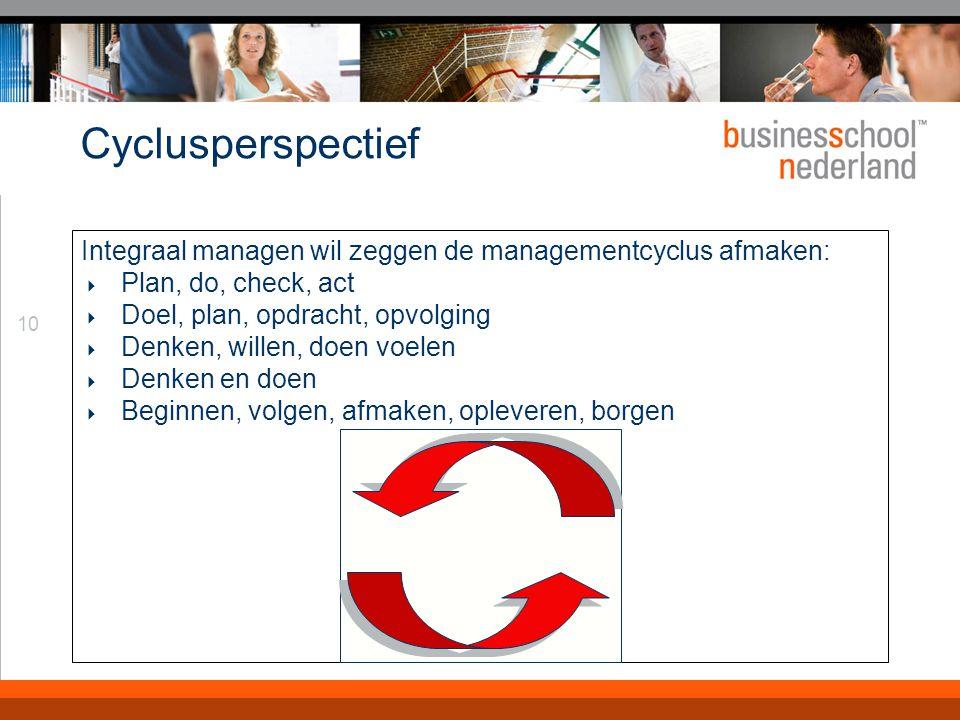 10 Cyclusperspectief Integraal managen wil zeggen de managementcyclus afmaken:  Plan, do, check, act  Doel, plan, opdracht, opvolging  Denken, willen, doen voelen  Denken en doen  Beginnen, volgen, afmaken, opleveren, borgen