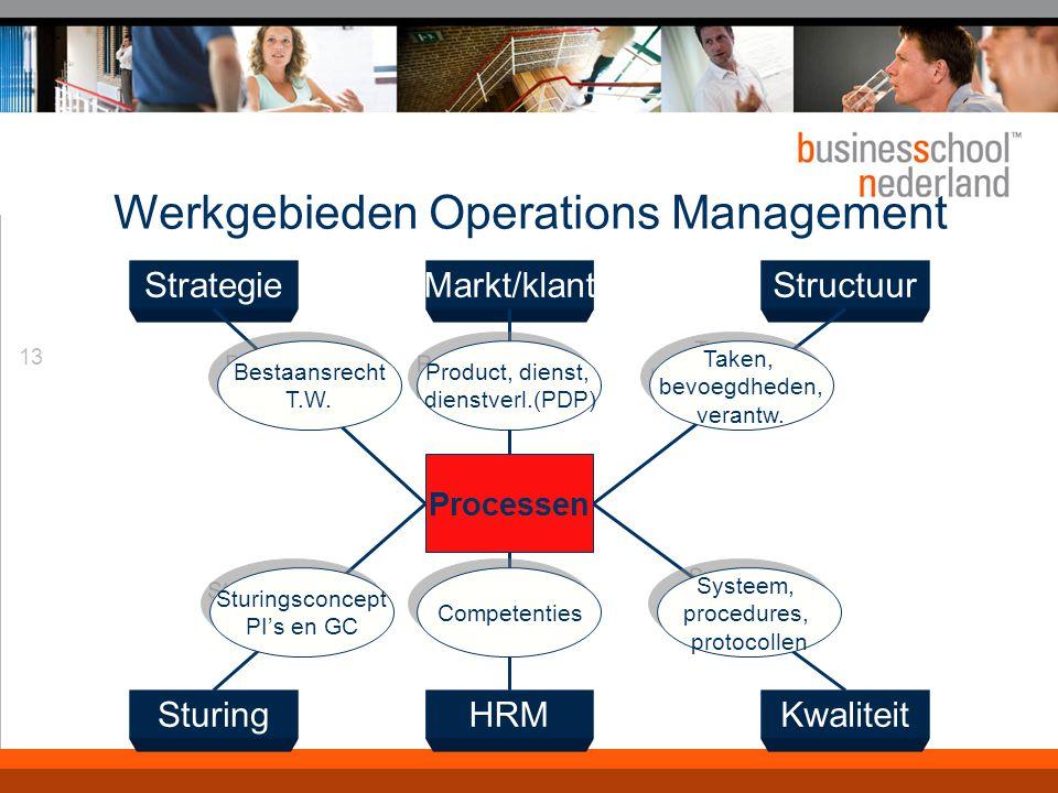 13 Werkgebieden Operations Management Processen Strategie KwaliteitHRMSturing Markt/klantStructuur Sturingsconcept PI's en GC Sturingsconcept PI's en GC Bestaansrecht T.W.
