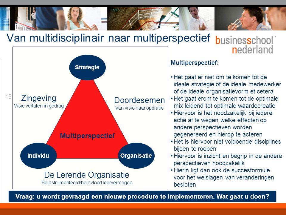 15 Van multidisciplinair naar multiperspectief Doordesemen Van visie naar operatie Multiperspectief IndividuOrganisatie Strategie De Lerende Organisatie Beïnstrumenteerd/beïnvloed leervermogen Zingeving Visie vertalen in gedrag Multiperspectief: Het gaat er niet om te komen tot de ideale strategie of de ideale medewerker of de ideale organisatievorm et cetera Het gaat erom te komen tot de optimale mix leidend tot optimale waardecreatie Hiervoor is het noodzakelijk bij iedere actie af te wegen welke effecten op andere perspectieven worden gegenereerd en hierop te acteren Het is hiervoor niet voldoende disciplines bijeen te roepen Hiervoor is inzicht en begrip in de andere perspectieven noodzakelijk Hierin ligt dan ook de succesformule voor het welslagen van veranderingen besloten Vraag: u wordt gevraagd een nieuwe procedure te implementeren.