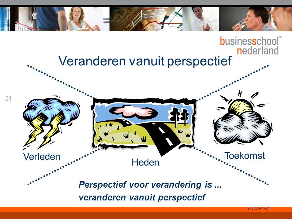 21 Veranderen vanuit perspectief Perspectief voor verandering is...
