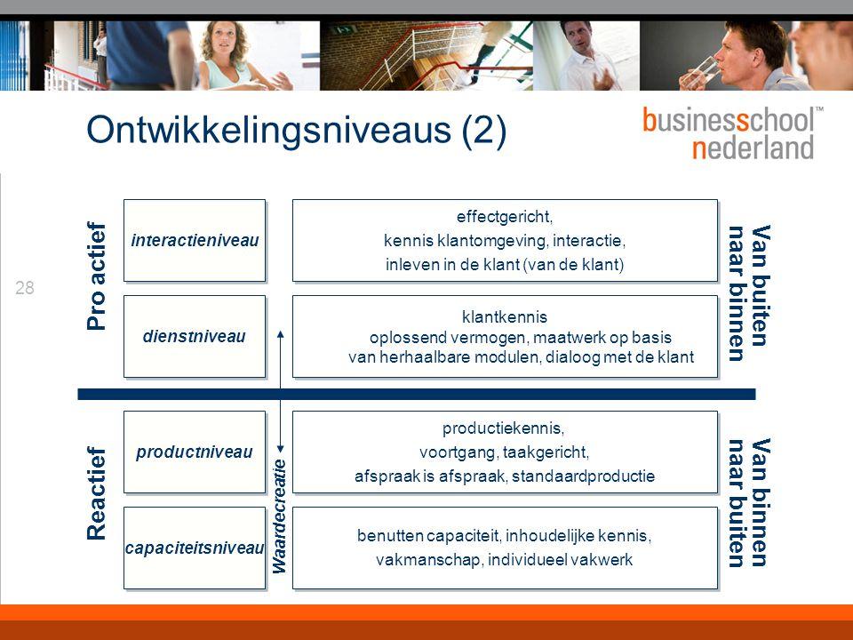 28 capaciteitsniveau productniveau dienstniveau interactieniveau benutten capaciteit, inhoudelijke kennis, vakmanschap, individueel vakwerk benutten capaciteit, inhoudelijke kennis, vakmanschap, individueel vakwerk productiekennis, voortgang, taakgericht, afspraak is afspraak, standaardproductie productiekennis, voortgang, taakgericht, afspraak is afspraak, standaardproductie klantkennis oplossend vermogen, maatwerk op basis van herhaalbare modulen, dialoog met de klant effectgericht, kennis klantomgeving, interactie, inleven in de klant (van de klant) effectgericht, kennis klantomgeving, interactie, inleven in de klant (van de klant) Waardecreatie Pro actief Reactief Van buiten naar binnen Van binnen naar buiten Ontwikkelingsniveaus (2)