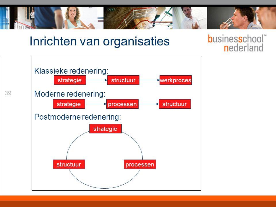 39 Inrichten van organisaties Klassieke redenering: Moderne redenering: Postmoderne redenering: strategiestructuurwerkproces strategieprocessenstructuur processen strategie structuur