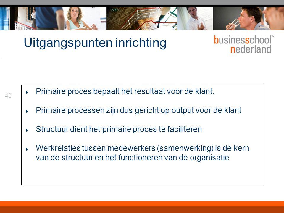 40 Uitgangspunten inrichting  Primaire proces bepaalt het resultaat voor de klant.