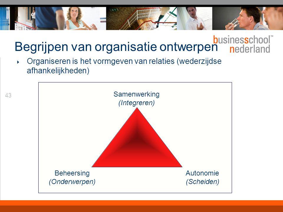 43 Begrijpen van organisatie ontwerpen  Organiseren is het vormgeven van relaties (wederzijdse afhankelijkheden) Samenwerking (Integreren) Autonomie (Scheiden) Beheersing (Onderwerpen)