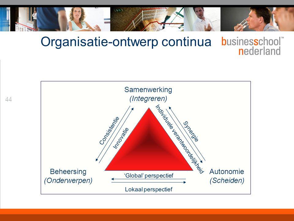 44 Organisatie-ontwerp continua Samenwerking (Integreren) Autonomie (Scheiden) Beheersing (Onderwerpen) Synergie Individuele verantwoordelijkheid Consistentie Innovatie 'Global' perspectief Lokaal perspectief