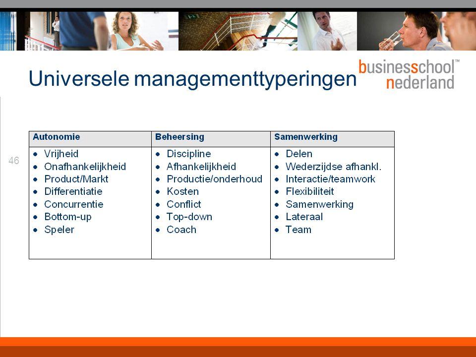46 Universele managementtyperingen