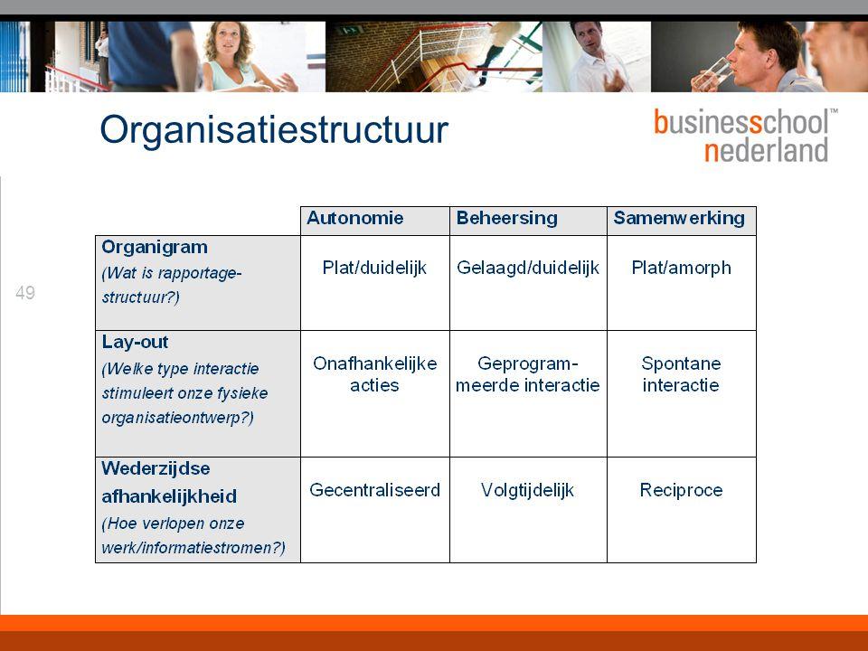 49 Organisatiestructuur