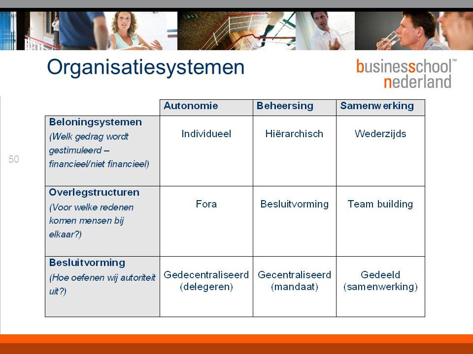 50 Organisatiesystemen