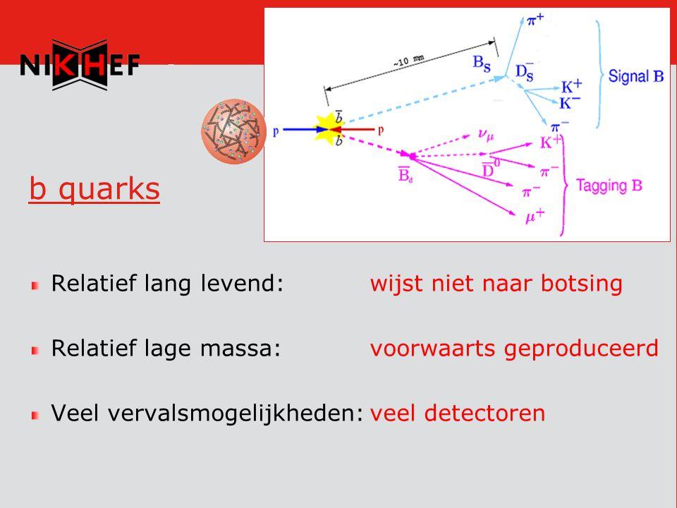 b quarks Relatief lang levend: wijst niet naar botsing Relatief lage massa:voorwaarts geproduceerd Veel vervalsmogelijkheden:veel detectoren