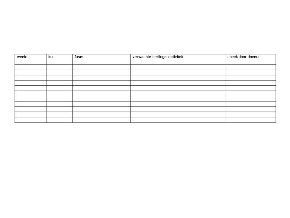 week:les:fase: verwachte leerlingenactiviteit check door docent