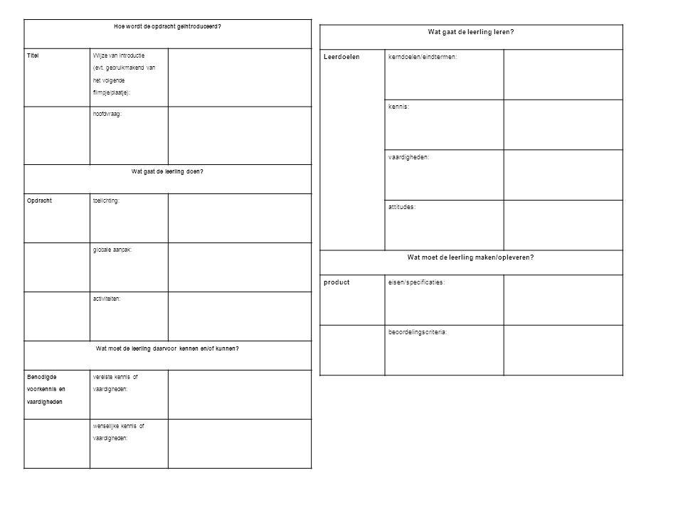 Hoe wordt de opdracht geïntroduceerd? Titel Wijze van introductie (evt. gebruikmakend van het volgende filmpje/plaatje): hoofdvraag: Wat gaat de leerl