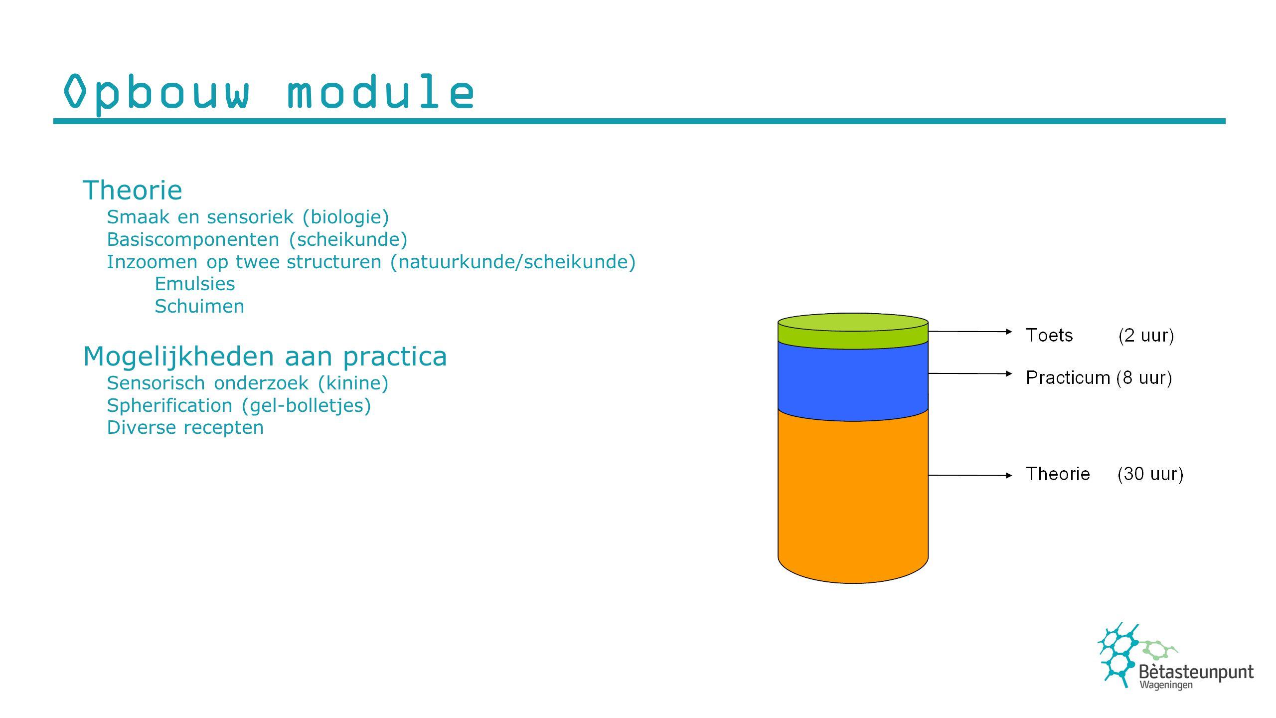 Theorie Smaak en sensoriek (biologie) Basiscomponenten (scheikunde) Inzoomen op twee structuren (natuurkunde/scheikunde) Emulsies Schuimen Mogelijkhed