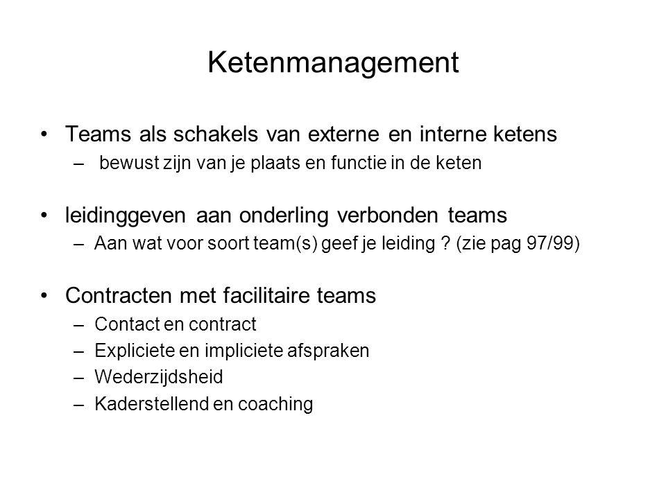 Ketenmanagement Teams als schakels van externe en interne ketens – bewust zijn van je plaats en functie in de keten leidinggeven aan onderling verbonden teams –Aan wat voor soort team(s) geef je leiding .