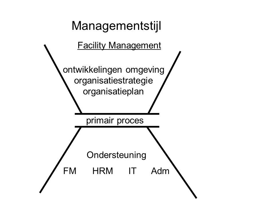 Managementstijl Visie op FD Managementstijl PERSOON