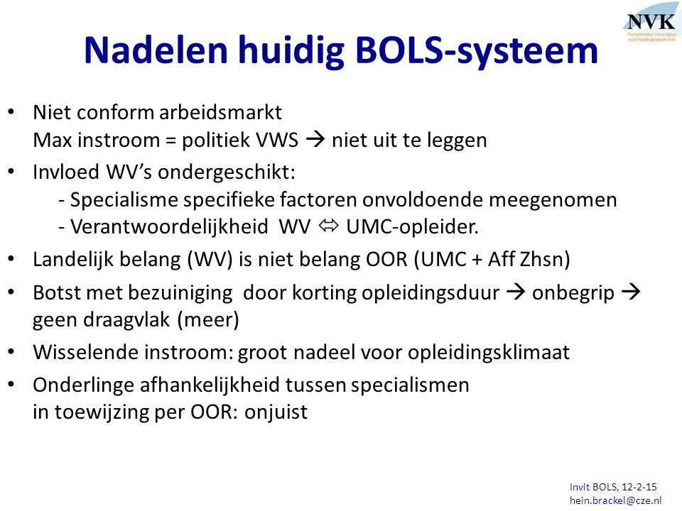 Invit BOLS, 12-2-15 hein.brackel@cze.nl Acties, wensen en adviezen van NVK Acties - Eigen instroommodel cf NVK-beleid (consensus): 4+4 UMC's - Eigen Inventarisatie arbeidsmarkt + monitoring KG-ontwikkelingen - Onderbouwde argumenten inbrengen bij BOLS etc - Doelmatig opleiden, Herziening opleiding, Domein-afspraken UMC / STZ / Alg Zhs Wensen - Instroom 56/jaar - Stabiele instroom !.