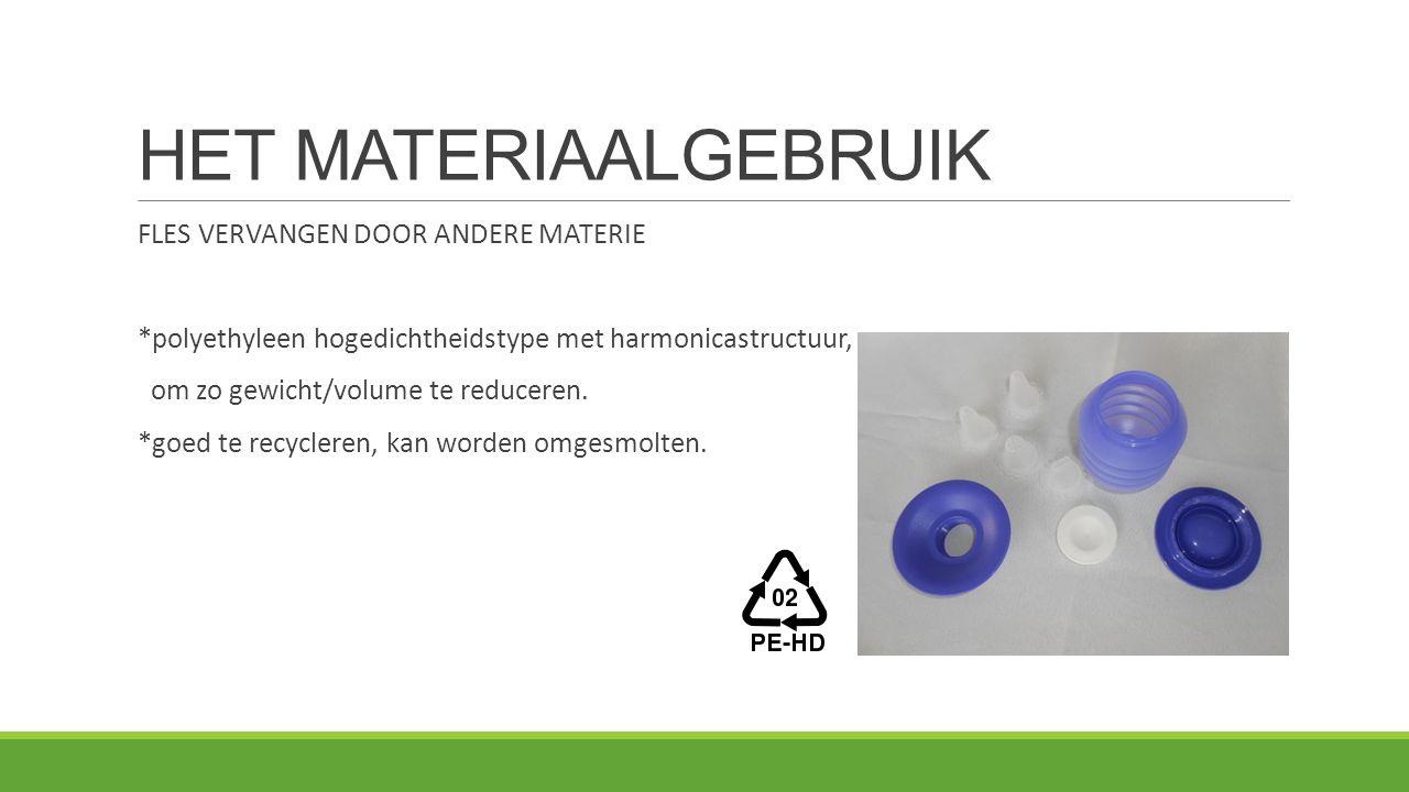 HET MATERIAALGEBRUIK FLES VERVANGEN DOOR ANDERE MATERIE *polyethyleen hogedichtheidstype met harmonicastructuur, om zo gewicht/volume te reduceren. *g