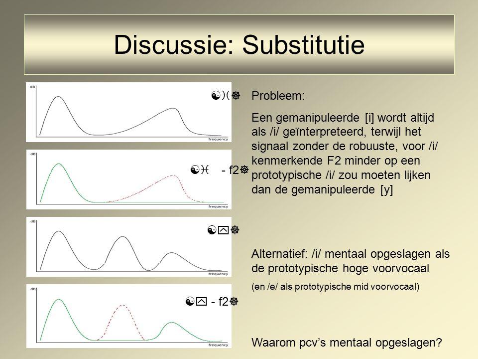 [y] [i] [i - f2] [y - f2] Probleem: Een gemanipuleerde [i] wordt altijd als /i/ geïnterpreteerd, terwijl het signaal zonder de robuuste, voor /i/ kenmerkende F2 minder op een prototypische /i/ zou moeten lijken dan de gemanipuleerde [y] Alternatief: /i/ mentaal opgeslagen als de prototypische hoge voorvocaal (en /e/ als prototypische mid voorvocaal) Waarom pcv's mentaal opgeslagen