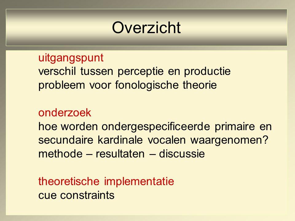 uitgangspunt verschil tussen perceptie en productie probleem voor fonologische theorie onderzoek hoe worden ondergespecificeerde primaire en secundaire kardinale vocalen waargenomen.