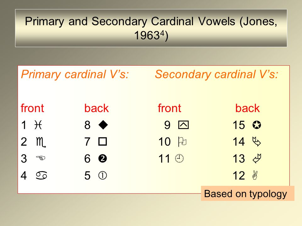 Primary and Secondary Cardinal Vowels (Jones, 1963 4 ) Primary cardinal V's: Secondary cardinal V's: front back 1  8  9  15  2  7  10  14  3  6  11  13  4  5  12  Based on typology