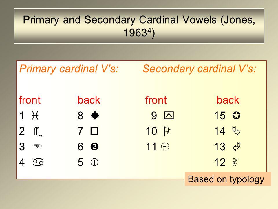Taalverwerving: PCV > SCV /y/  [u] ; [i] ; [y] (2;1) /ky/  [ku]; [ki]; [ku]; [ki];[ky]