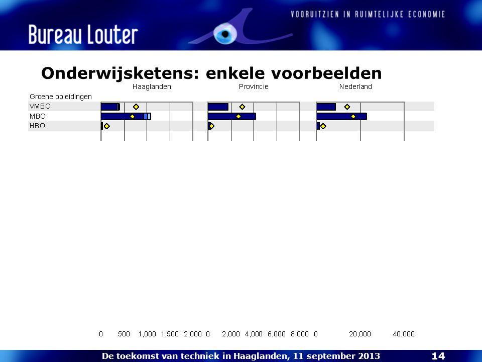 De toekomst van techniek in Haaglanden, 11 september 2013 14 Onderwijsketens: enkele voorbeelden