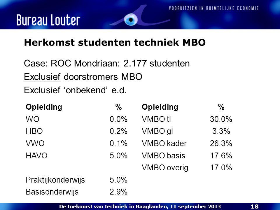 De toekomst van techniek in Haaglanden, 11 september 2013 18 Herkomst studenten techniek MBO Case: ROC Mondriaan: 2.177 studenten Exclusief doorstromers MBO Exclusief 'onbekend' e.d.