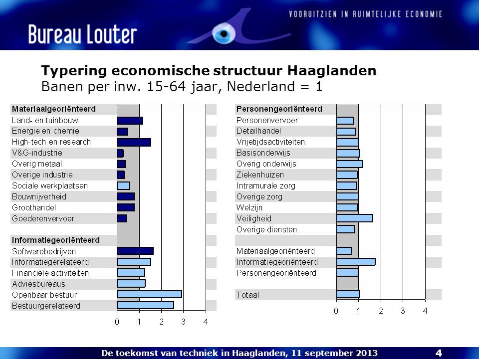 De toekomst van techniek in Haaglanden, 11 september 2013 4 Typering economische structuur Haaglanden Banen per inw.