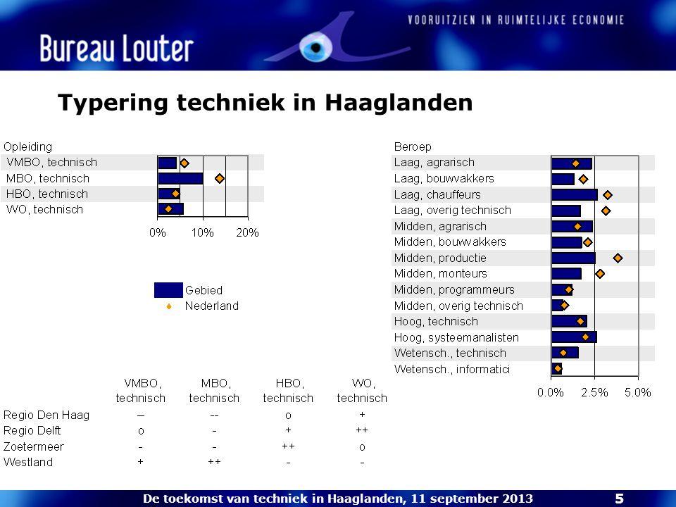 De toekomst van techniek in Haaglanden, 11 september 2013 5 Typering techniek in Haaglanden